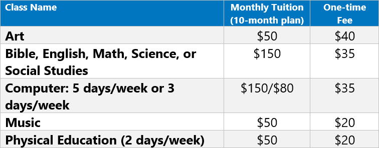 Middle School Part-Time Tuition and Fees